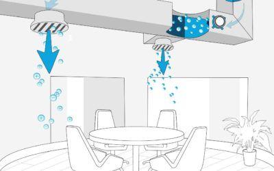 Technologia igłowej bipolarnej jonizacji powietrza w centralach wentylacyjnych